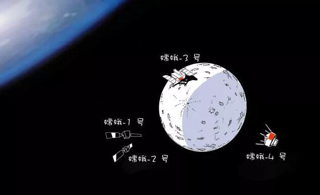 嫦娥背影简笔画 步骤